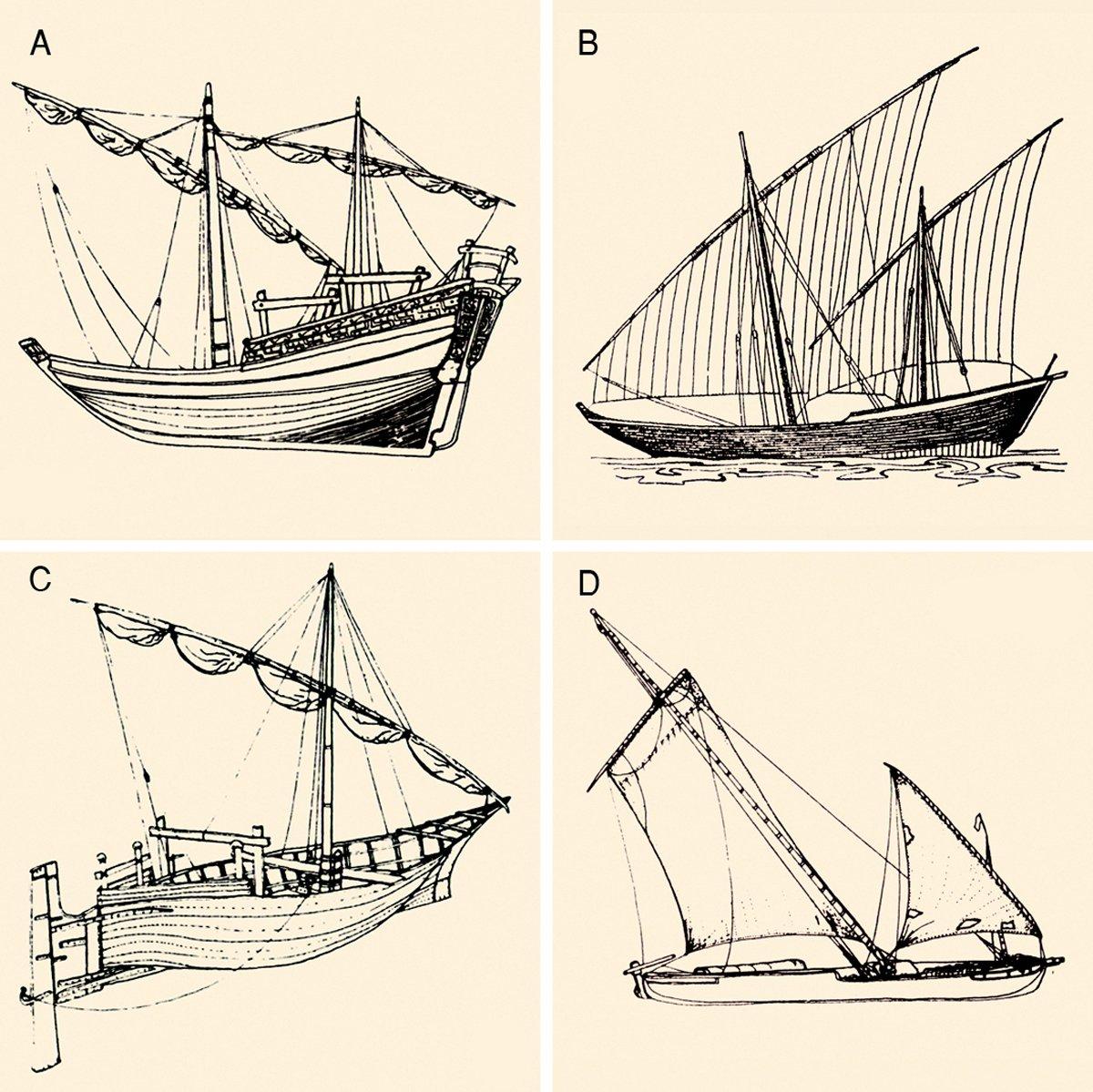Gemi Tdv Islâm Ansiklopedisi
