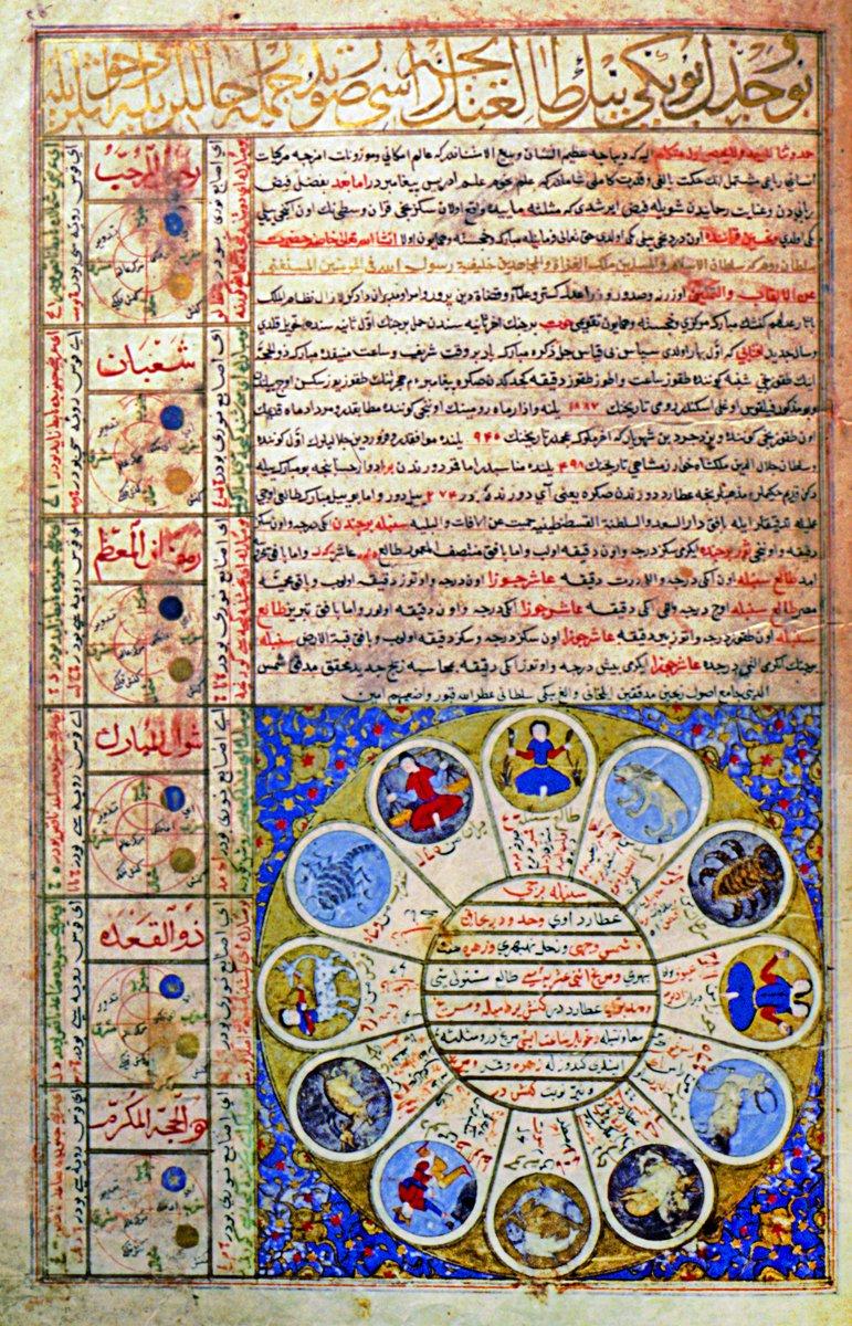 Türk astrolojisine göre burcunuz