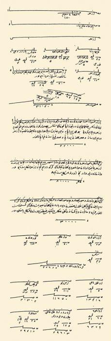 Kanûnî Sultan Süleyman dönemi başlarında İzmir'in mahallelerini ve vergi gelirlerini gösteren kayıt (BA, TD, nr. 166, s. 392)